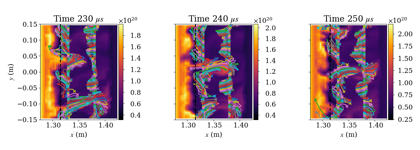 Magnetic field-line trajectories (rainbow-colored lines) for a short time-series. The inclusion of EM terms allows the field-lines to bend and fluctuate, potentially reconnecting. The ion density is plotted in the background. The blobs stretch and bend the field lines as they propagate into the SOL region.